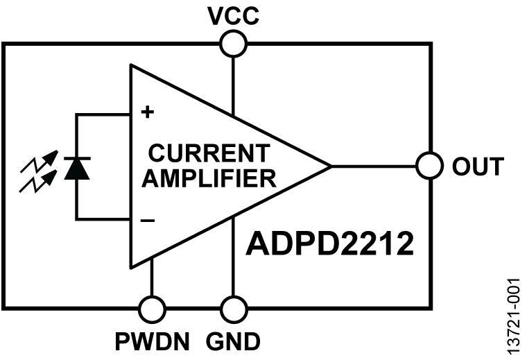 ADPD2212 集成IR截止滤波器的低噪声、高灵敏度光学传感器