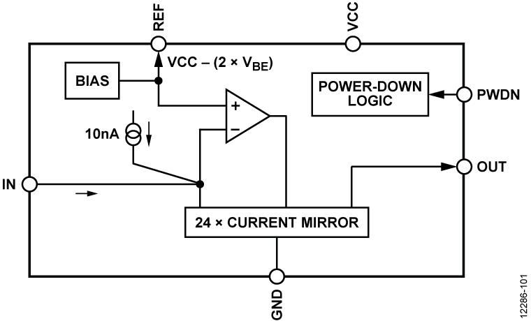 ADPD2210 超低噪声、低功耗电流放大器