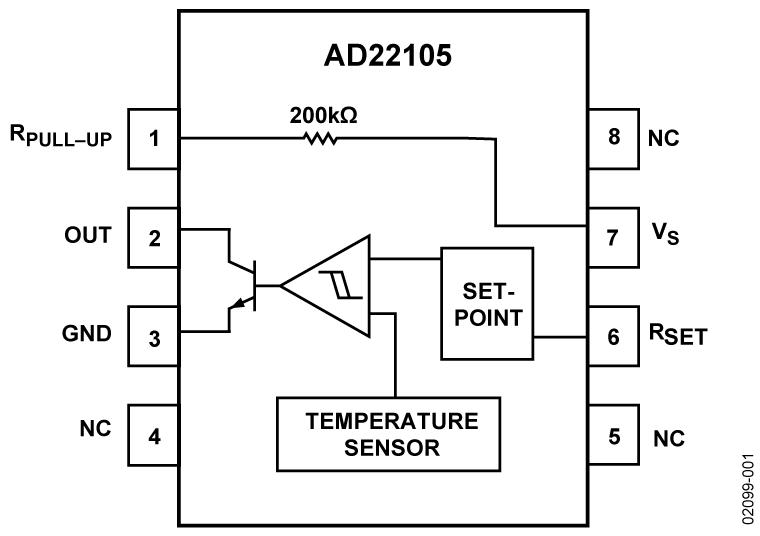 AD22105 低压、电阻可编程恒温开关