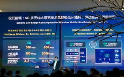 华为已率先完成IMT-2020推进组的5G规模试...