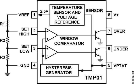 TMP01 低功耗可编程温度控制器(温度传感器)