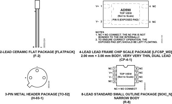 AD590 双端IC温度传感器