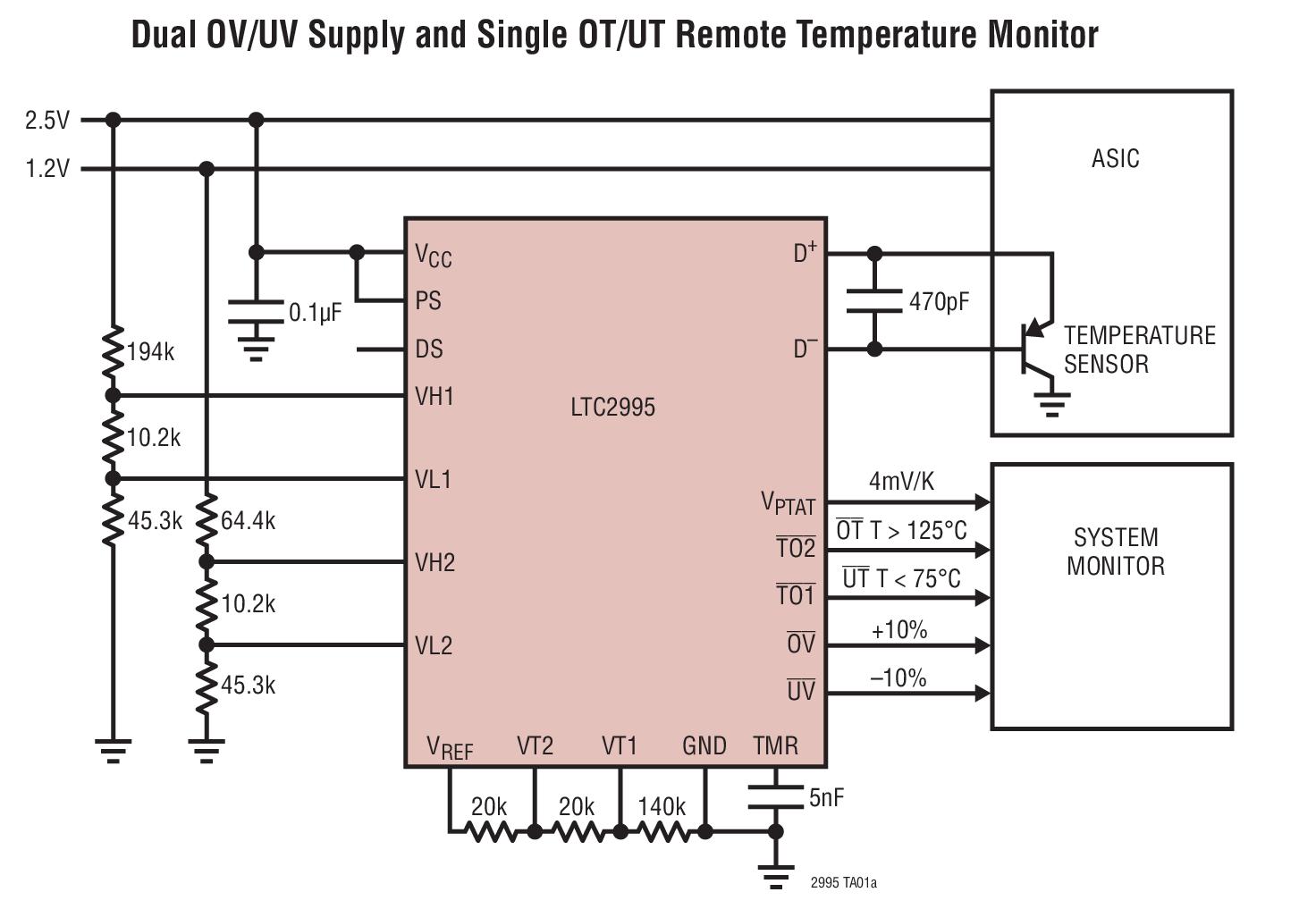 LTC2995 具警報輸出的溫度傳感器和雙通道電...