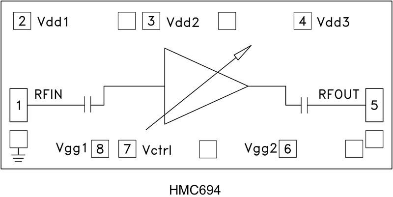 HMC694-DIE 模拟可变增益放大器芯片,6 - 17 GHz