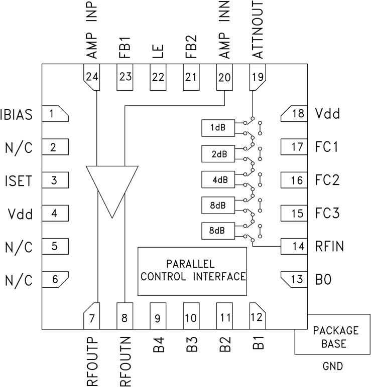 HMC680 BiCMOS 5位数字可变增益放大器,采用SMT封装,30 - 400 MHz