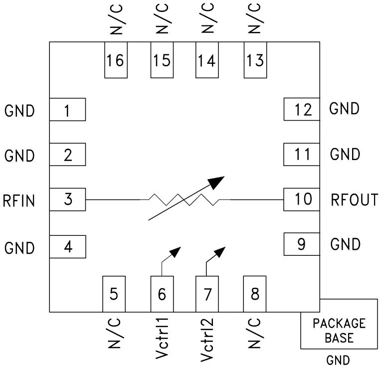 HMC712A GaAs MMIC电压可变衰减器,5 - 26.5 GHz