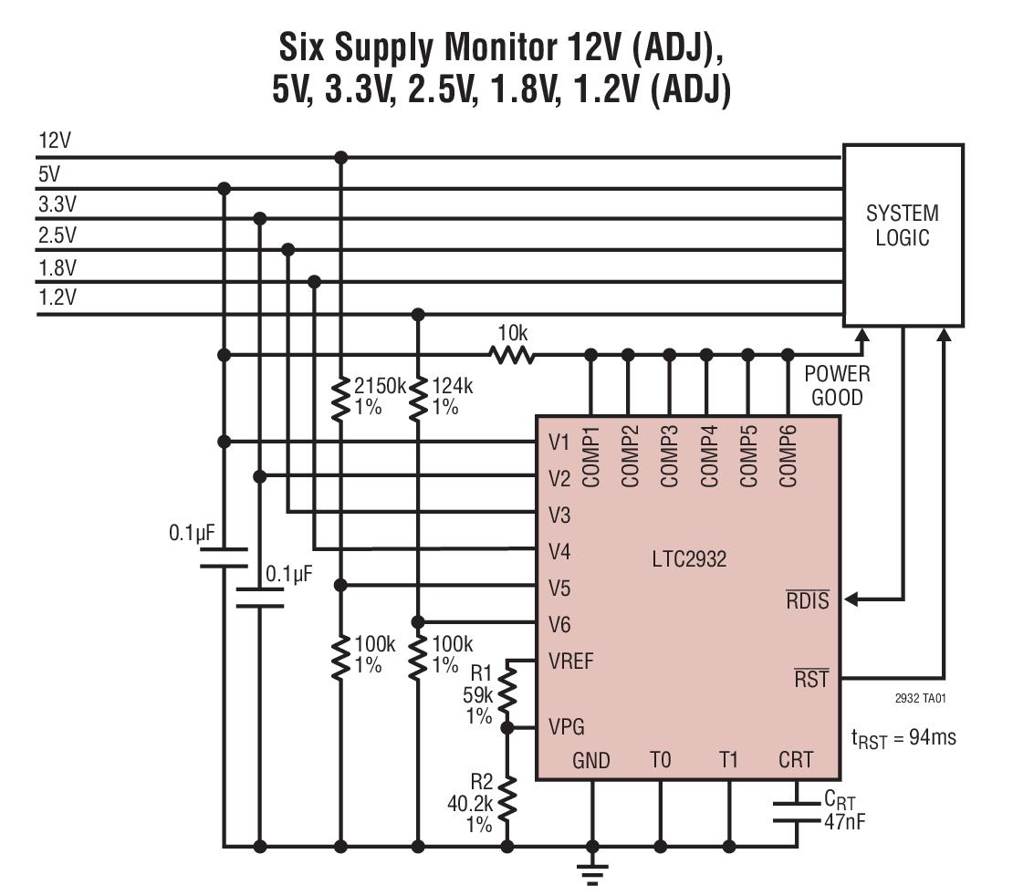 LTC2932 具可调复位定时器和电源容差的可配...