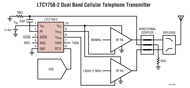 LTC1758-1 具 250kHz 控制环路带宽和 40dB 动态范围的 RF 功率控制器