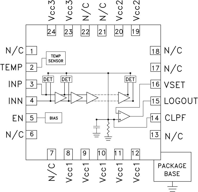 HMC602 70 dB对数检波器/控制器,采用SMT封装,1 - 8,000 MHz