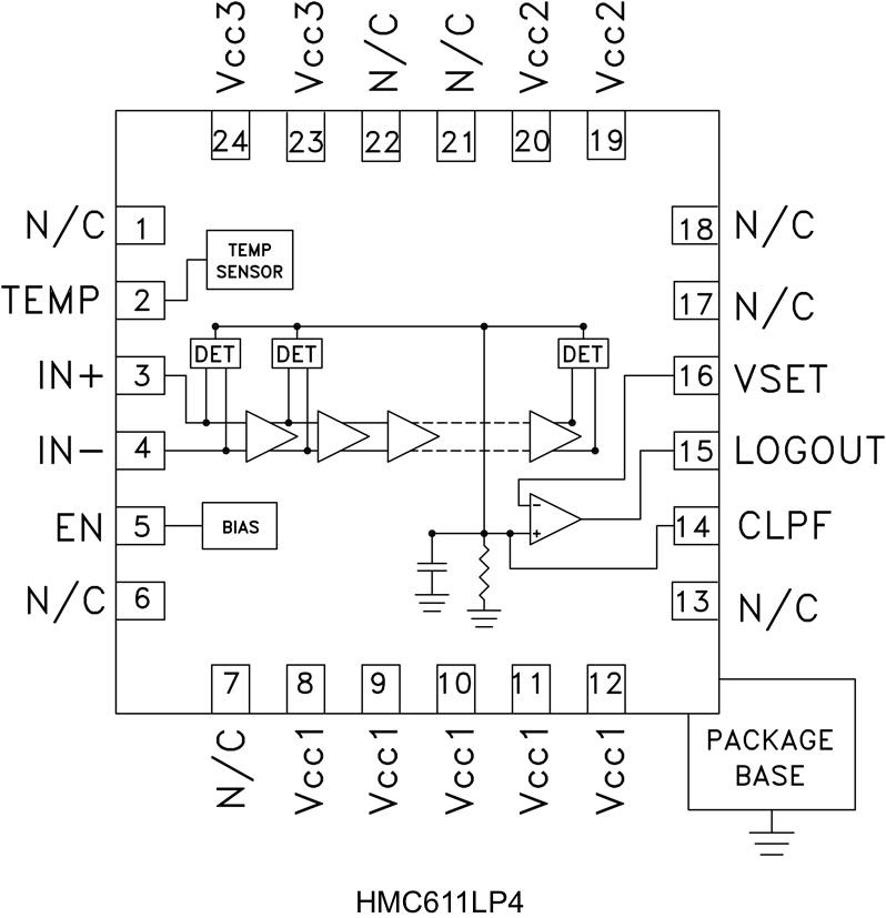 HMC611LP4 对数检波器控制器,采用SMT封装,0.001 - 10.0 GHz