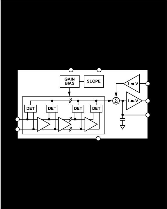 AD8319 1 MHz至10 GHz、40 dB对数检波器/控制器