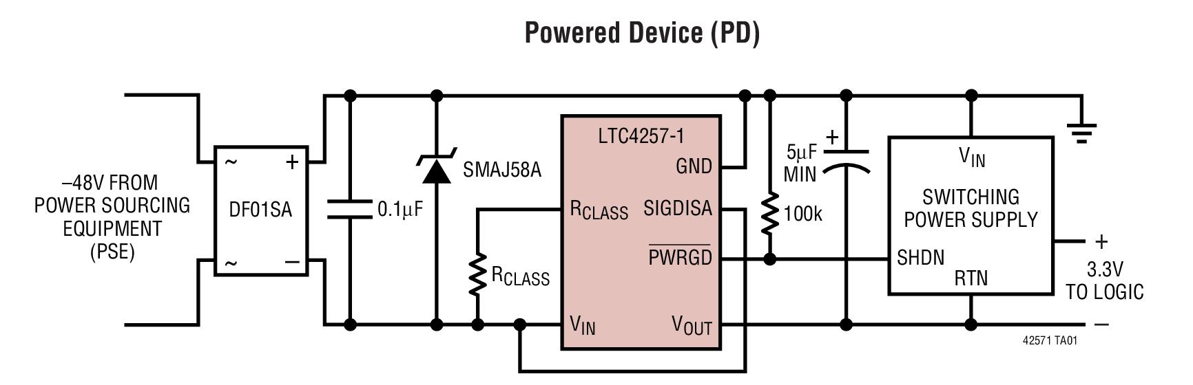LTC4257-1 具有双电流限值的IEEE 802.3af PD 以太网供电接口控制器