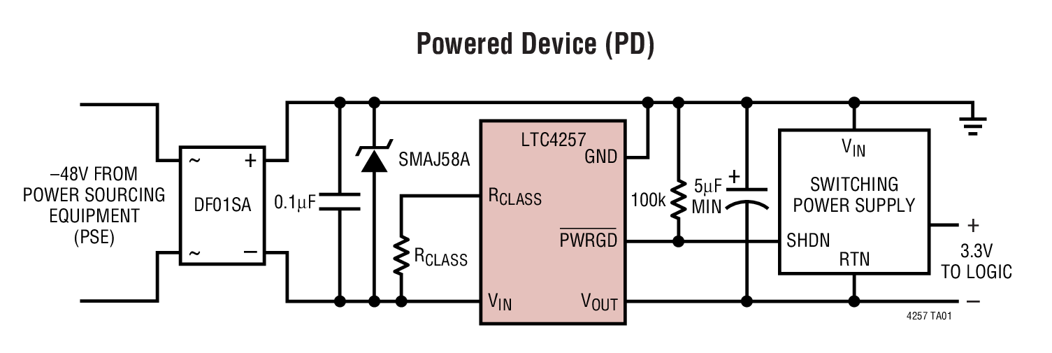 LTC4257 IEEE 802.3af PD 以太网供电接口控制器