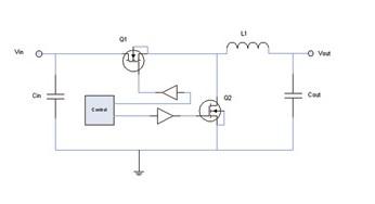 基于电源模块电磁干扰设计