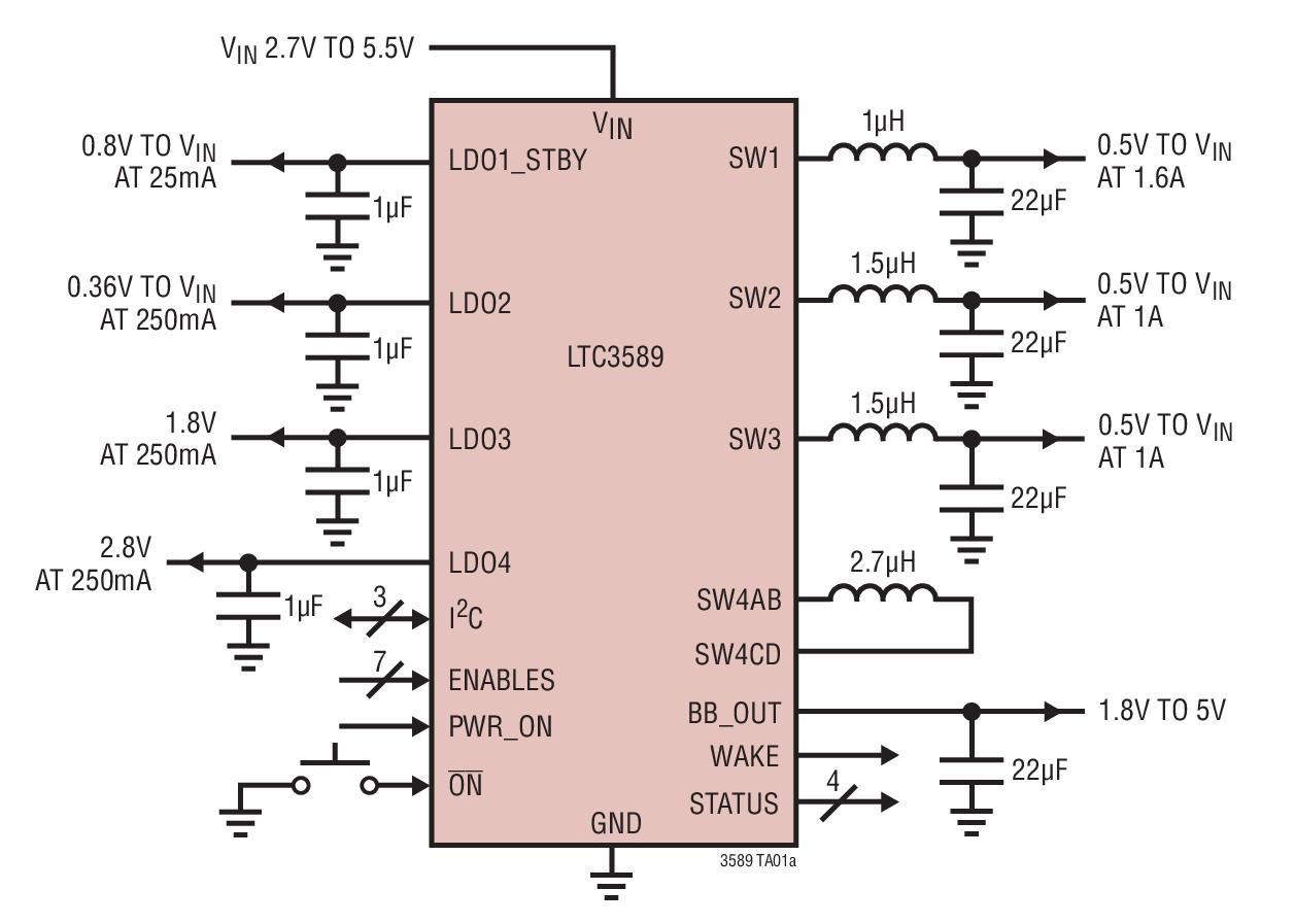 LTC3589 具有排序和 I2C 控制功能的 ...