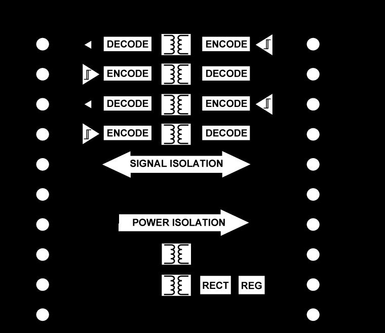 ADM3260 集成 DC-DC 轉換器、支持熱...