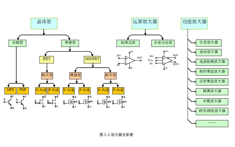数据结构顺序流程图