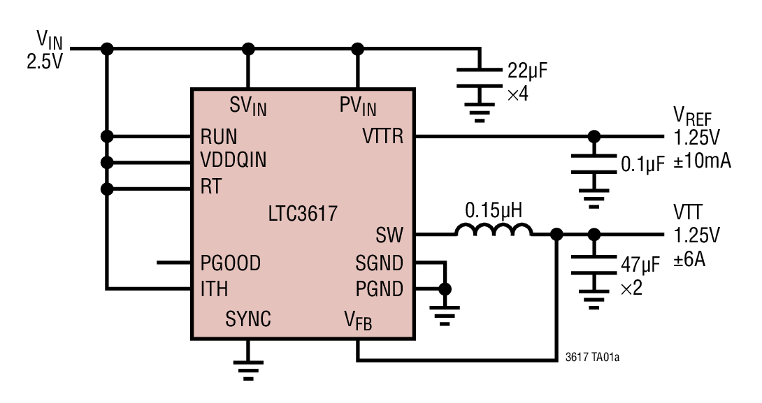 LTC3617 用于 DDR 终端的 ±6A、单片式、同步降压型稳压器