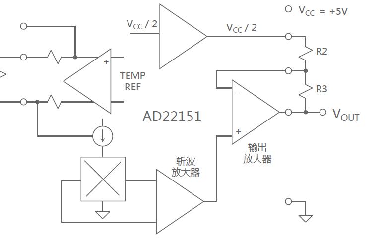 传感器的介绍及其使用方法资料说明