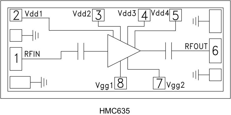 HMC635-DIE 驱动放大器芯片,18 - 40 GHz