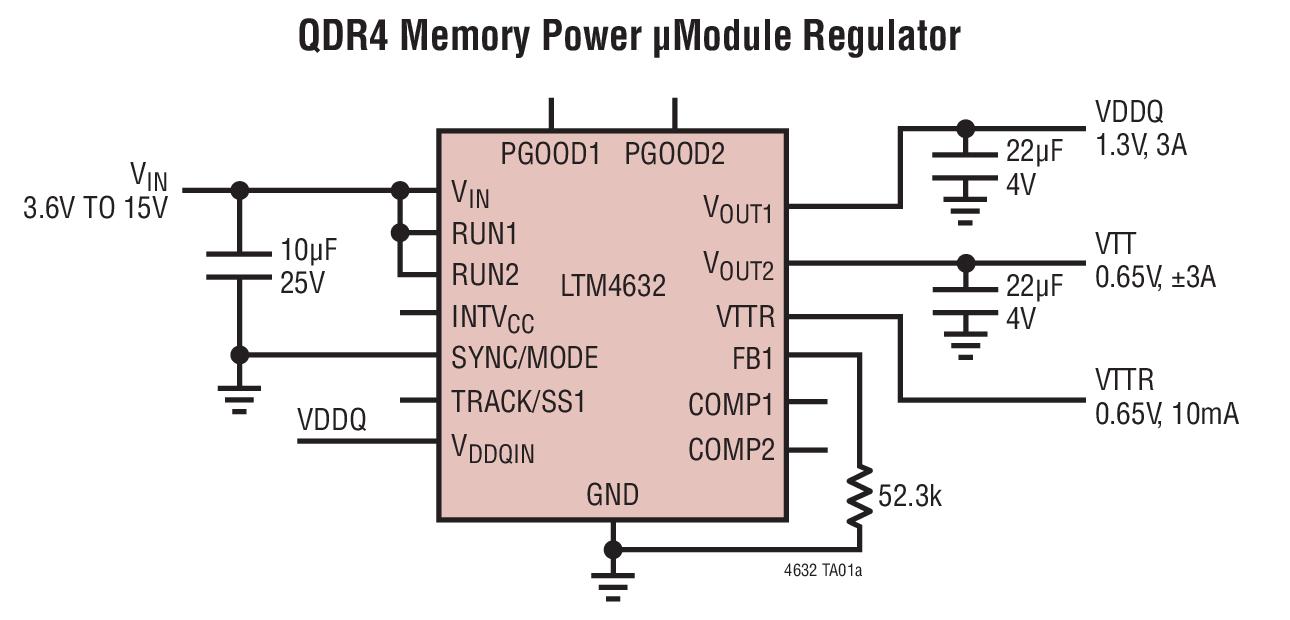 LTM4632 用于 DDR-QDR4 存储器的超薄、三路输出、降压型 μModule 稳压器