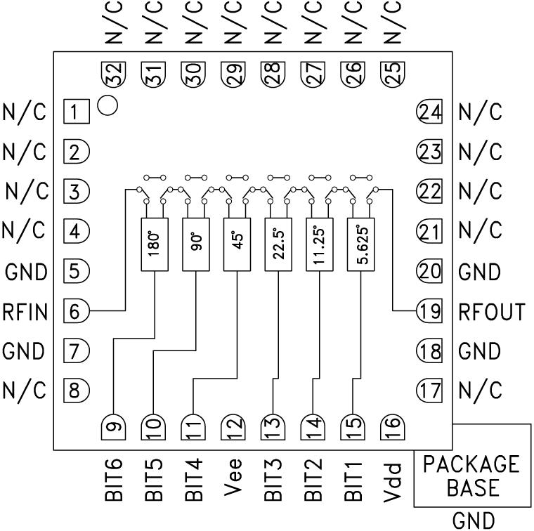 HMC642A HMC642A/HMC642LC5 6位数字移相器芯片和采用SMT封装,9 GHz至12.5 GHz