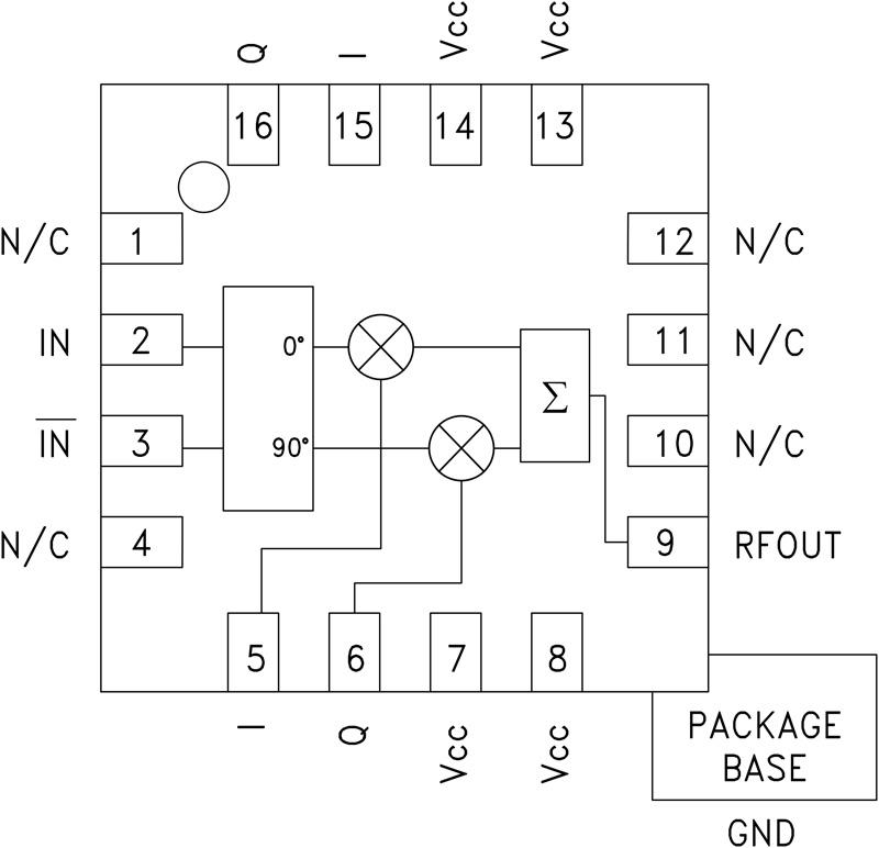 HMC631 HBT矢量调制器,采用SMT封装,1.8 - 2.7 GHz