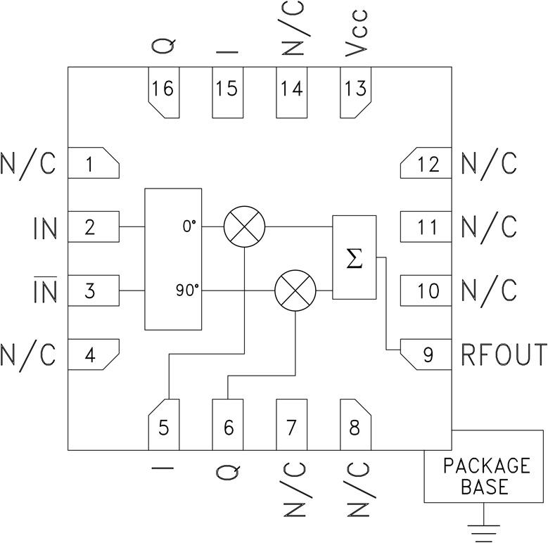 HMC500 HBT矢量调制器,采用SMT封装,1.8 - 2.2 GHz