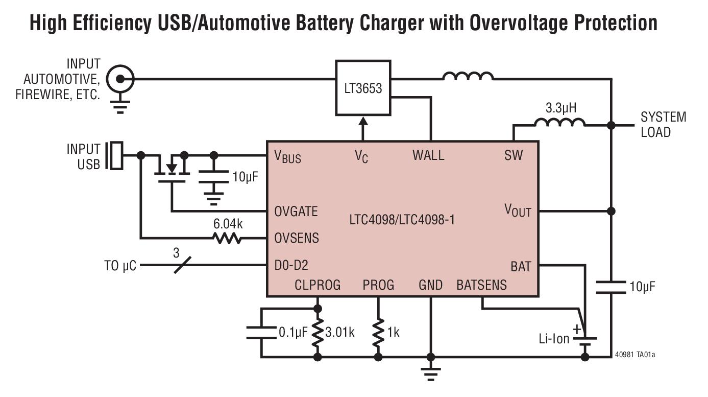 LTC4098 具过压保护功能的 USB 兼容型...