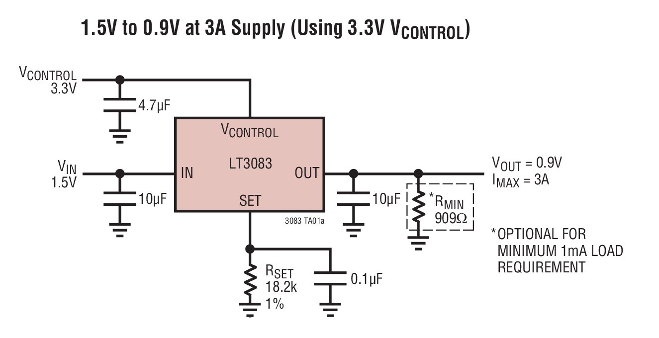 LT3083 可调 3A 单电阻器低压差线性稳压器