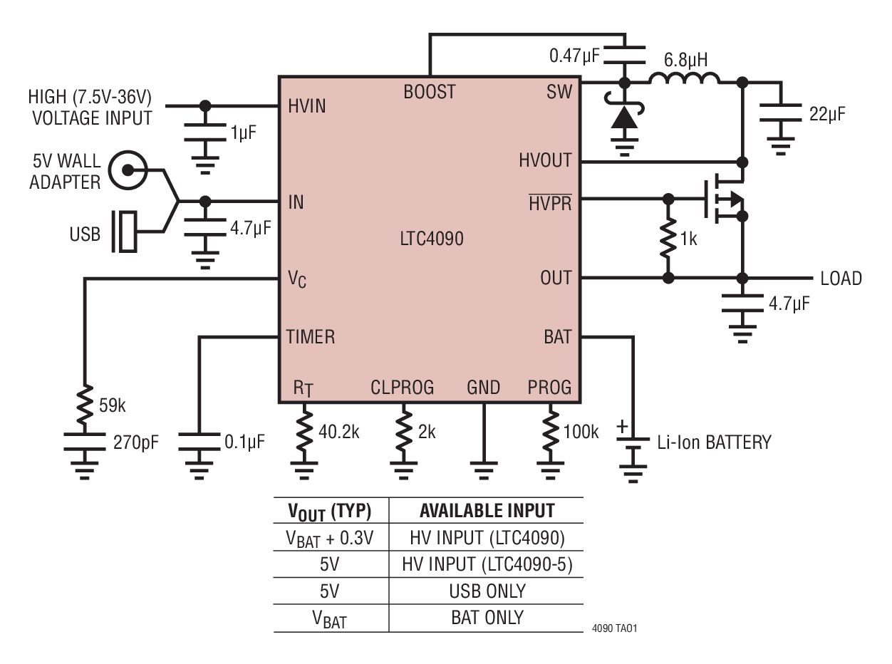 LTC4090 具 2A 高电压 Bat-Tra...