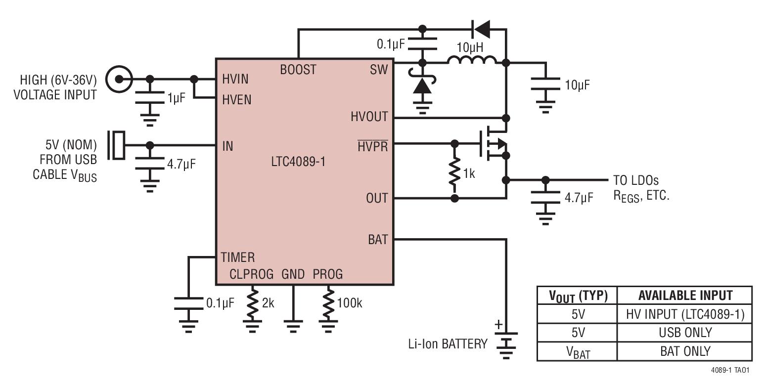 LTC4089-1 具高电压开关充电器的 USB 电源管理器