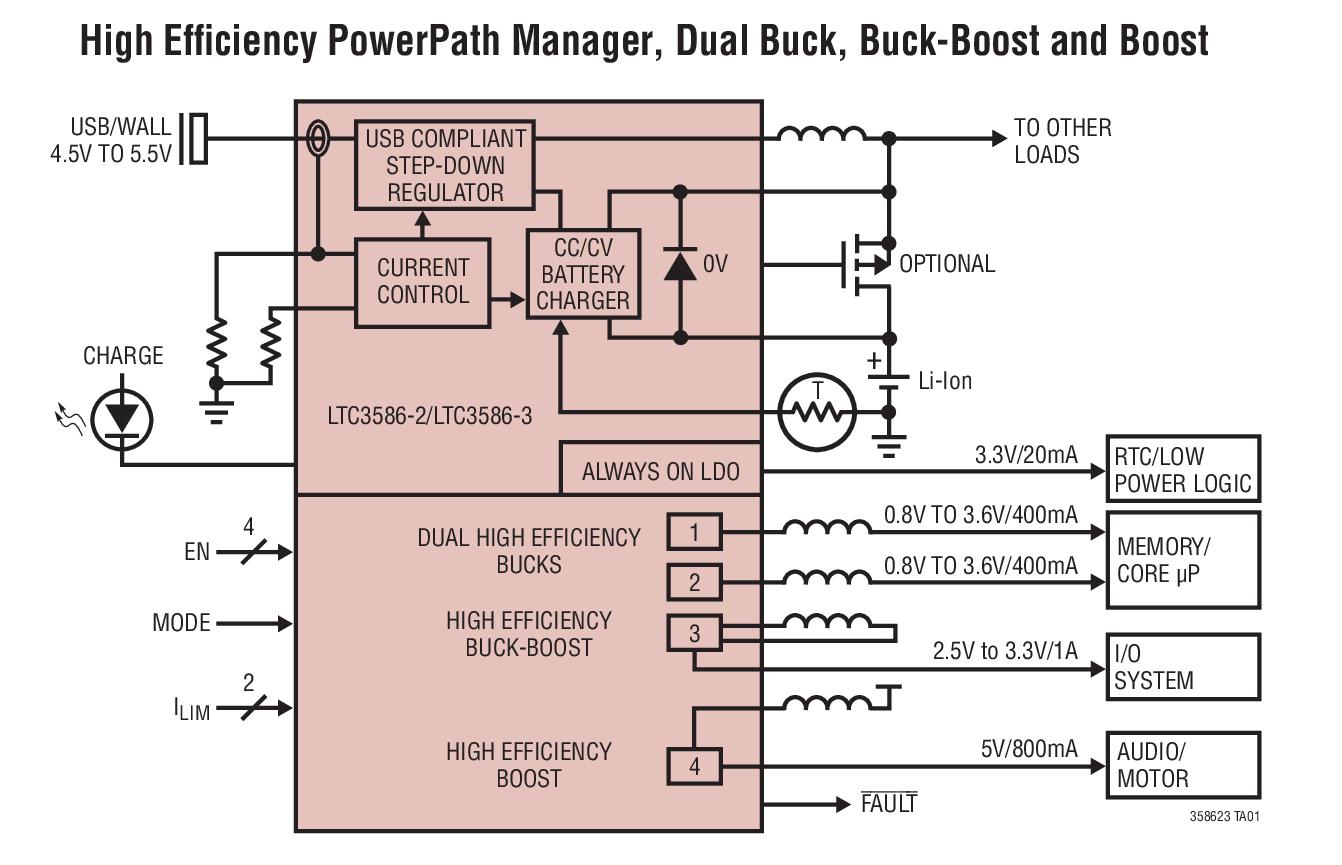 LTC3586-2 具升压、降压-升压和双通道降...