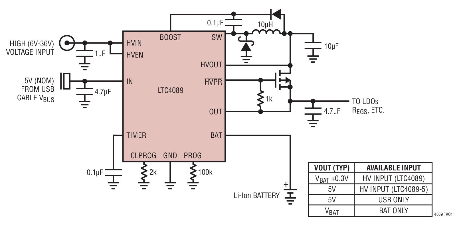 LTC4089 具高电压开关充电器的 USB 电源管理器