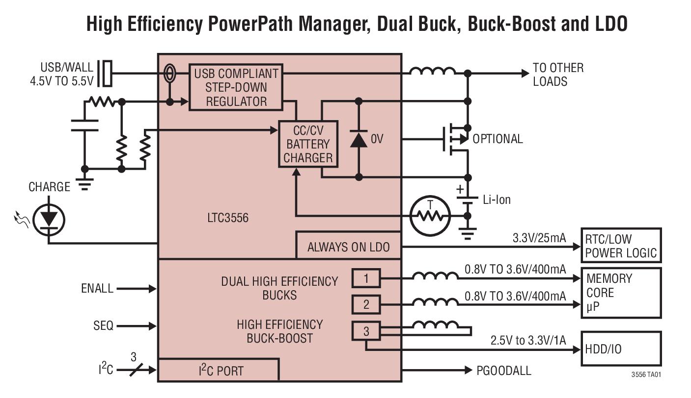 LTC3556 具双通道降压和降压-升压型 DC/DC 的高效率 USB 电源管理器