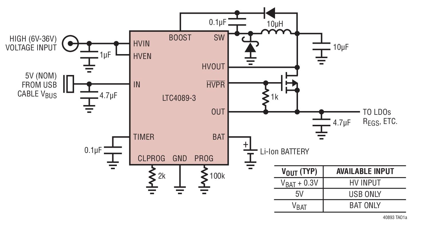 LTC4089-3 具高电压开关充电器的 USB 电源管理器