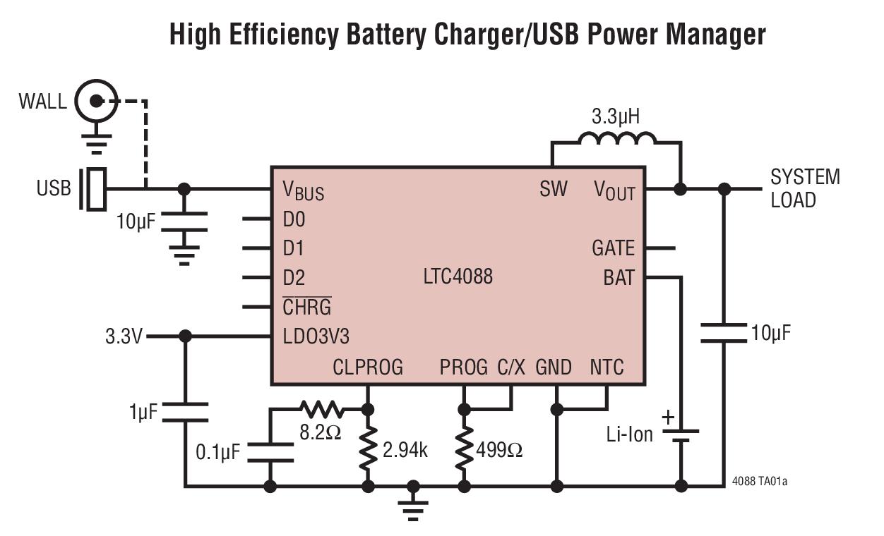 LTC4088 高效率电池充电器 / USB 电源管理器