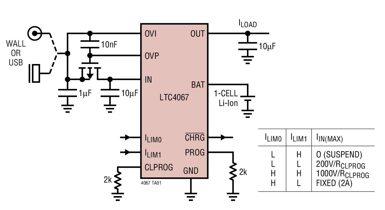LTC4067 具 OVP 功能的 USB 电源管理器和锂离子 / 锂聚合物电池充电器