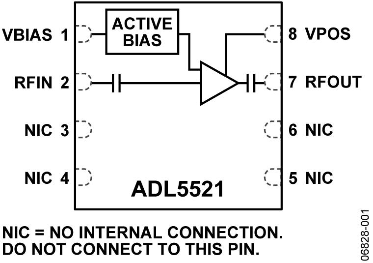 ADL5521 400 MHz ~4000 MHz 低噪声放大器