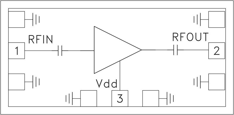 HMC-ALH364 低噪声放大器芯片,24 - 32 GHz