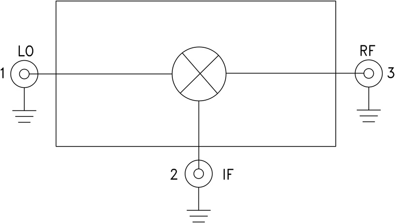HMC-C035 DBL-BAL混频器模块,23 - 37 GHz