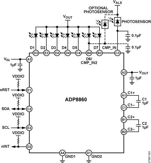 ADP8860 電荷泵、7通道智能LED驅動器,...