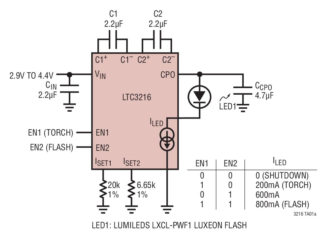LTC3216 具独立手电筒/闪光灯电流控制功能...