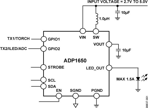 ADP1650 內置I2C兼容接口的1.5 A ...