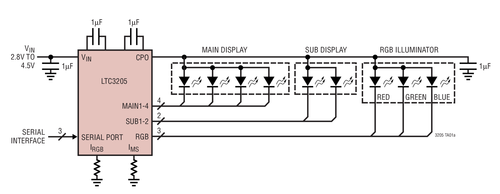 LTC3205 多显示屏 LED 控制器