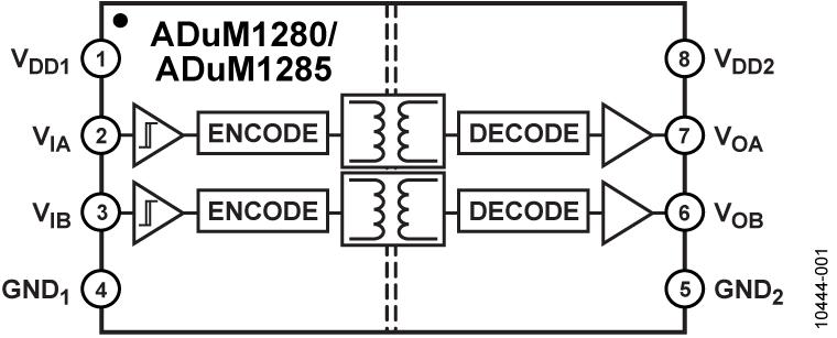 ADUM1280 3kV rms、默认输出高电平、双通道数字隔离器(2/0通道方向性)