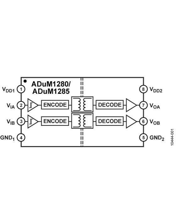 ADUM1285 3kV rms、默认输出低电平、双通道数字隔离器(2/0通道方向性)