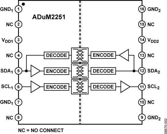 ADUM2251 熱插拔雙通道I2C? 隔離器,...
