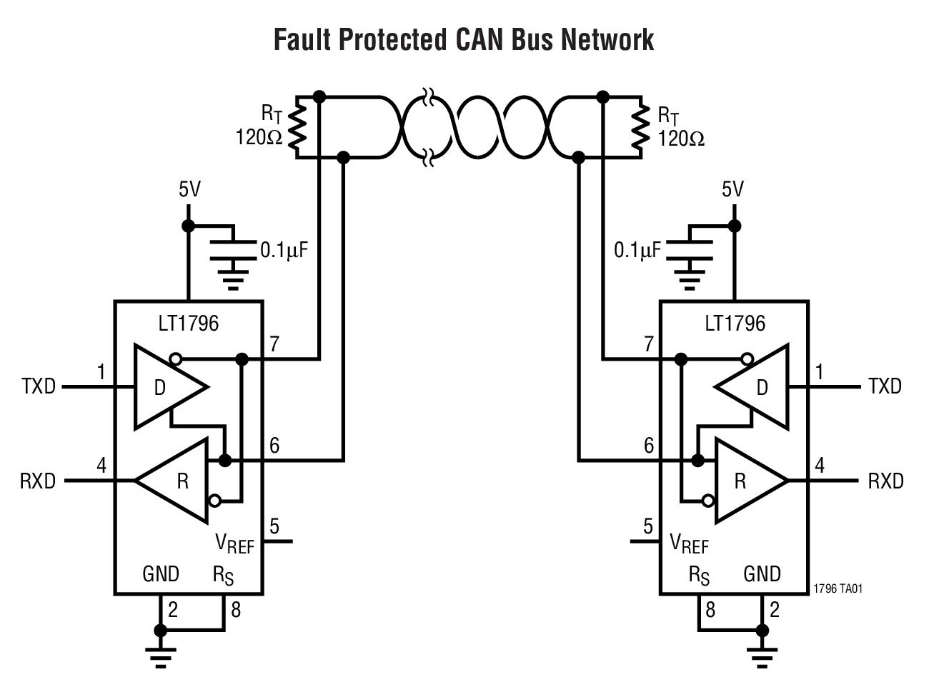 LT1796 具过压故障保护功能的 CAN 收发...