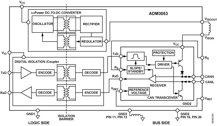 ADM3053 信号和电源隔离式CAN收发器,集...